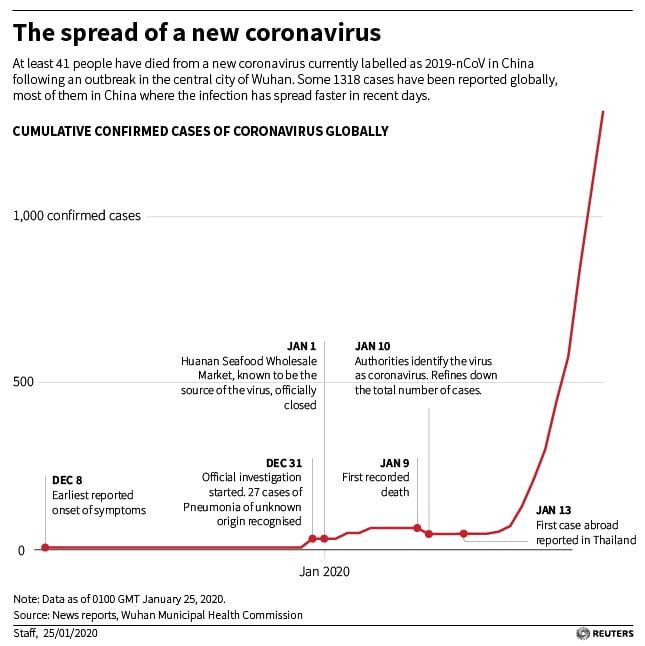 koronovirus Вирус шагает: это – только начало