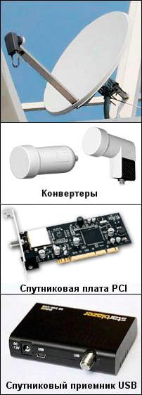 sputnic 2 Как подключить спутниковый интернет